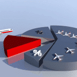 Plane Crash Statistics
